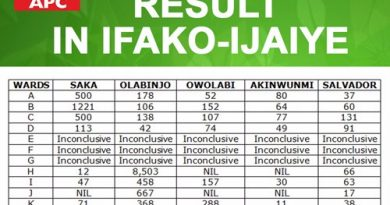 APC PRIMARIES: DAYLIGHT ROBBERY IN IFAKO IJAIYE